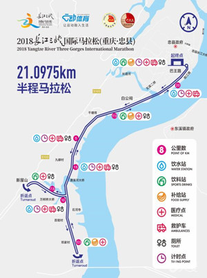 Yangtze River Three Gorges International Marathon